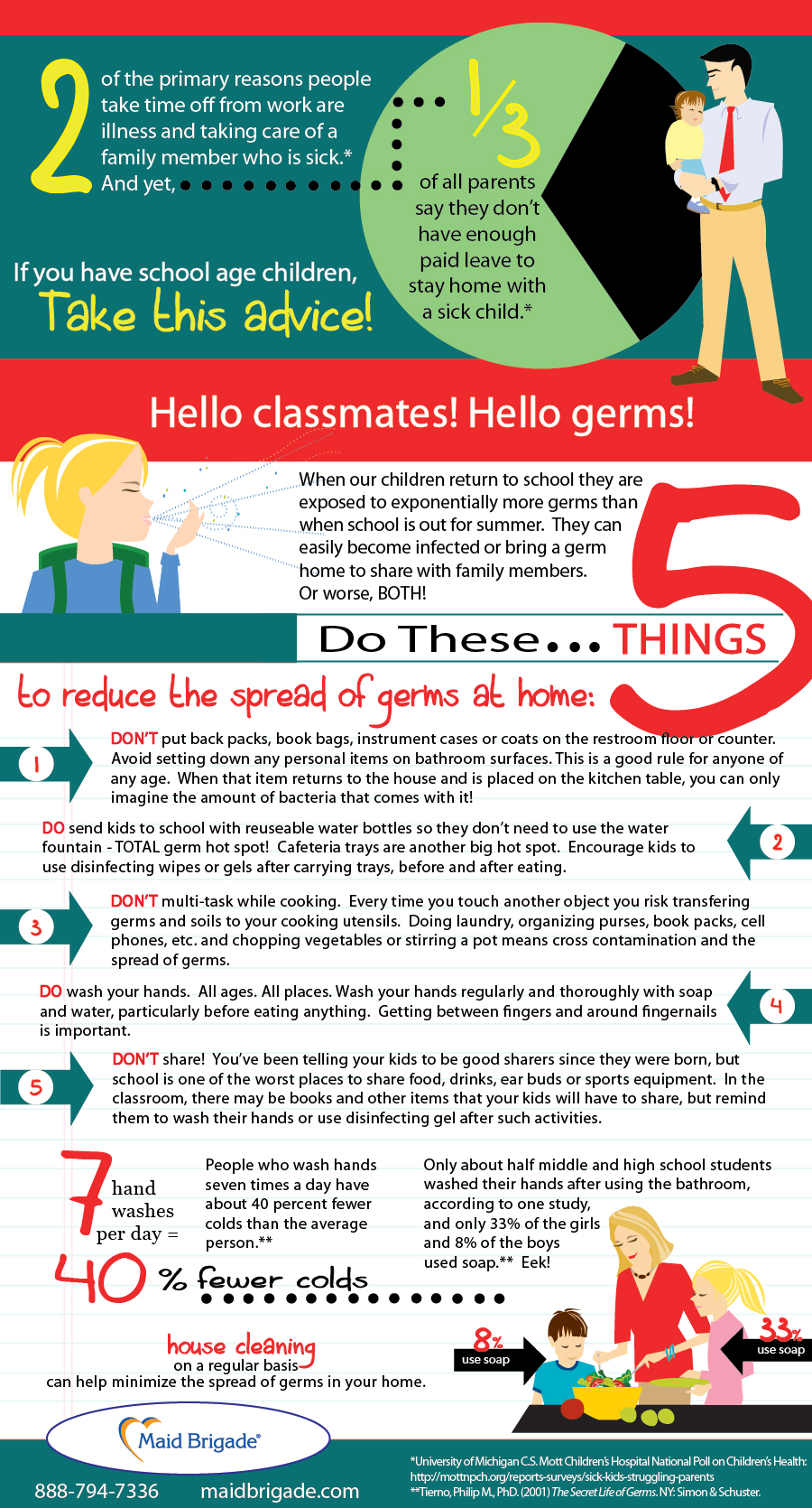 Back to School & Back to Germs Infographic by Maid Brigade